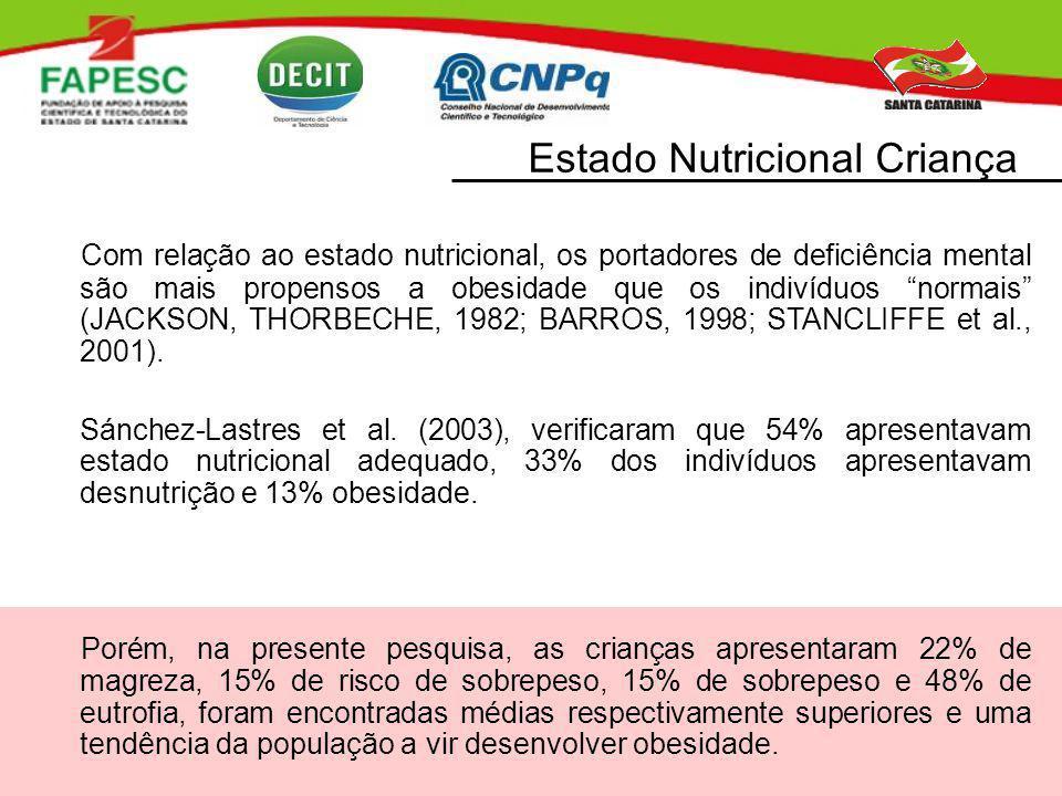 Estado Nutricional Criança