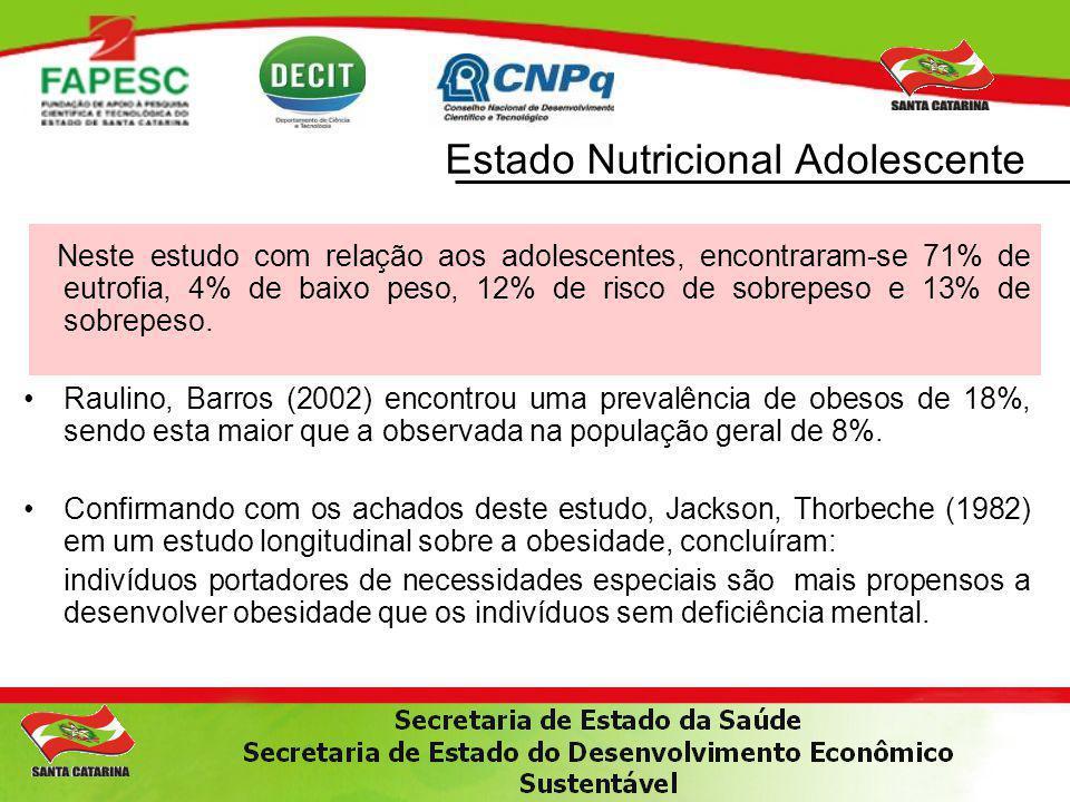 Estado Nutricional Adolescente