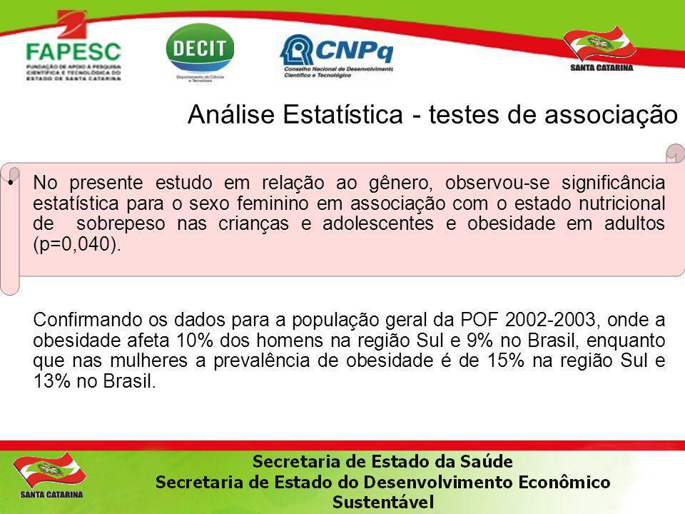 Análise Estatística - testes de associação