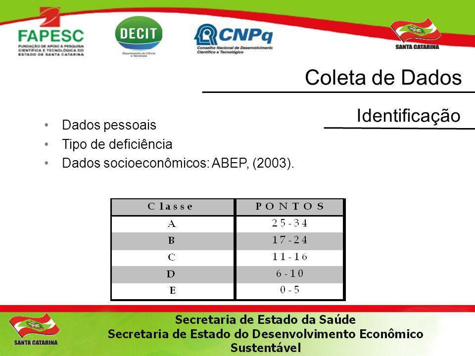 Coleta de Dados Identificação Dados pessoais Tipo de deficiência