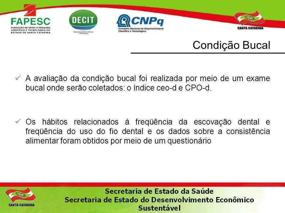 Condição Bucal A avaliação da condição bucal foi realizada por meio de um exame bucal onde serão coletados: o índice ceo-d e CPO-d.
