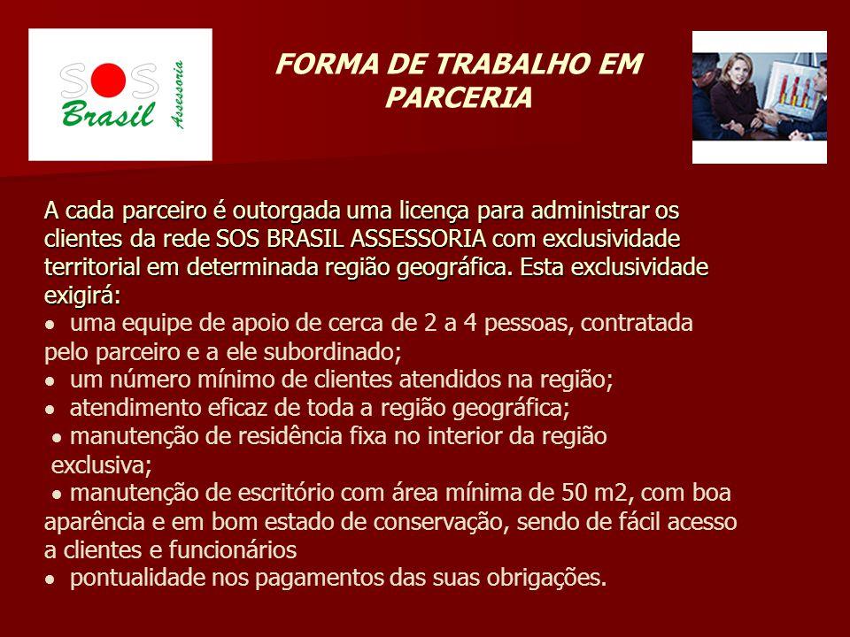FORMA DE TRABALHO EM PARCERIA