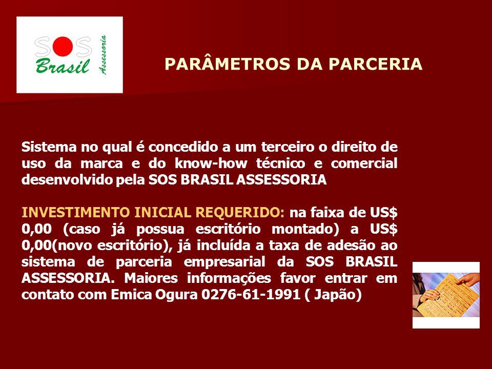 PARÂMETROS DA PARCERIA