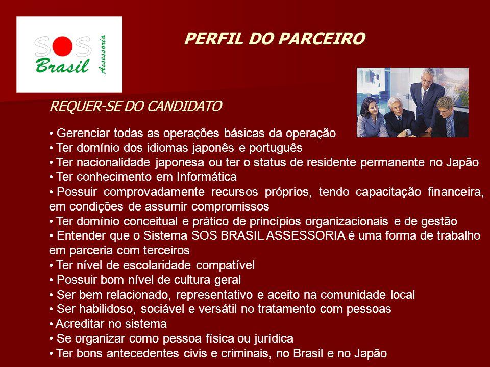 PERFIL DO PARCEIRO REQUER-SE DO CANDIDATO