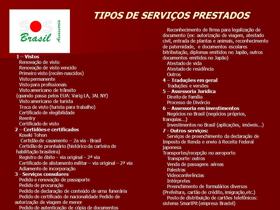 TIPOS DE SERVIÇOS PRESTADOS