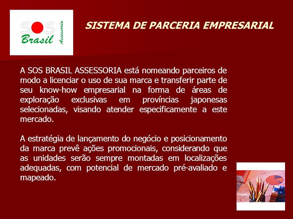 SISTEMA DE PARCERIA EMPRESARIAL