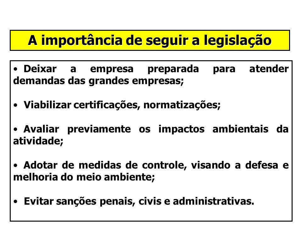 A importância de seguir a legislação