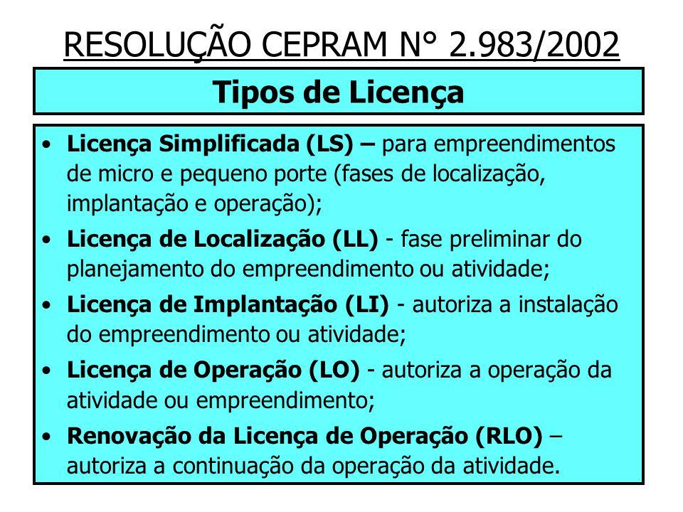 RESOLUÇÃO CEPRAM N° 2.983/2002 Tipos de Licença