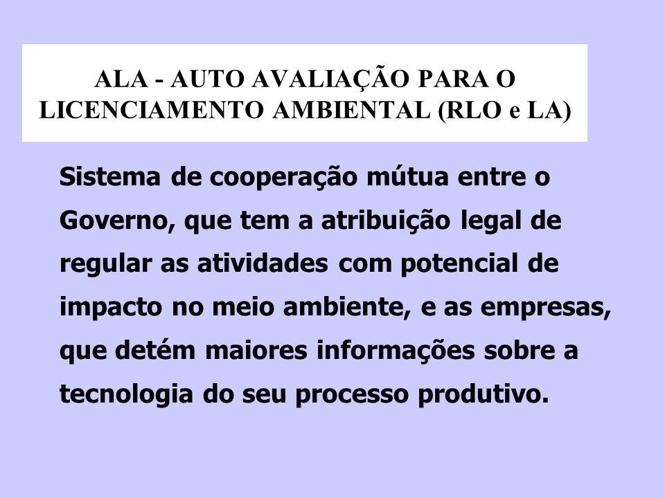 ALA - AUTO AVALIAÇÃO PARA O LICENCIAMENTO AMBIENTAL (RLO e LA)