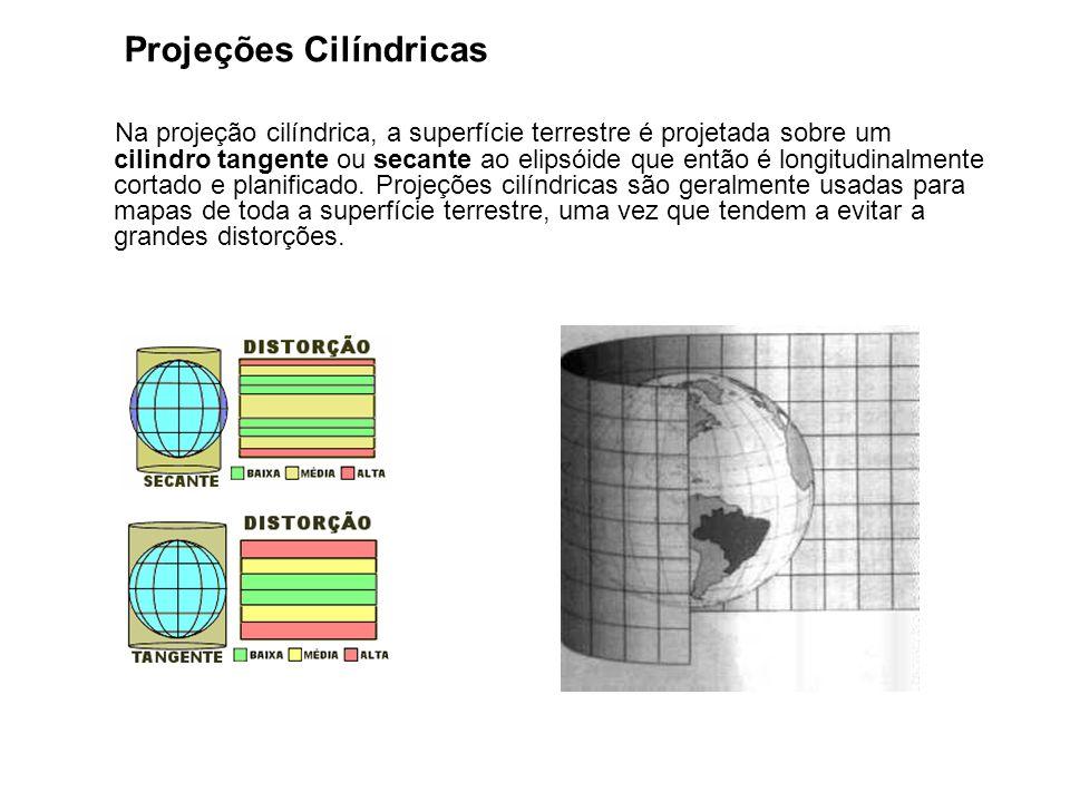 Projeções Cilíndricas