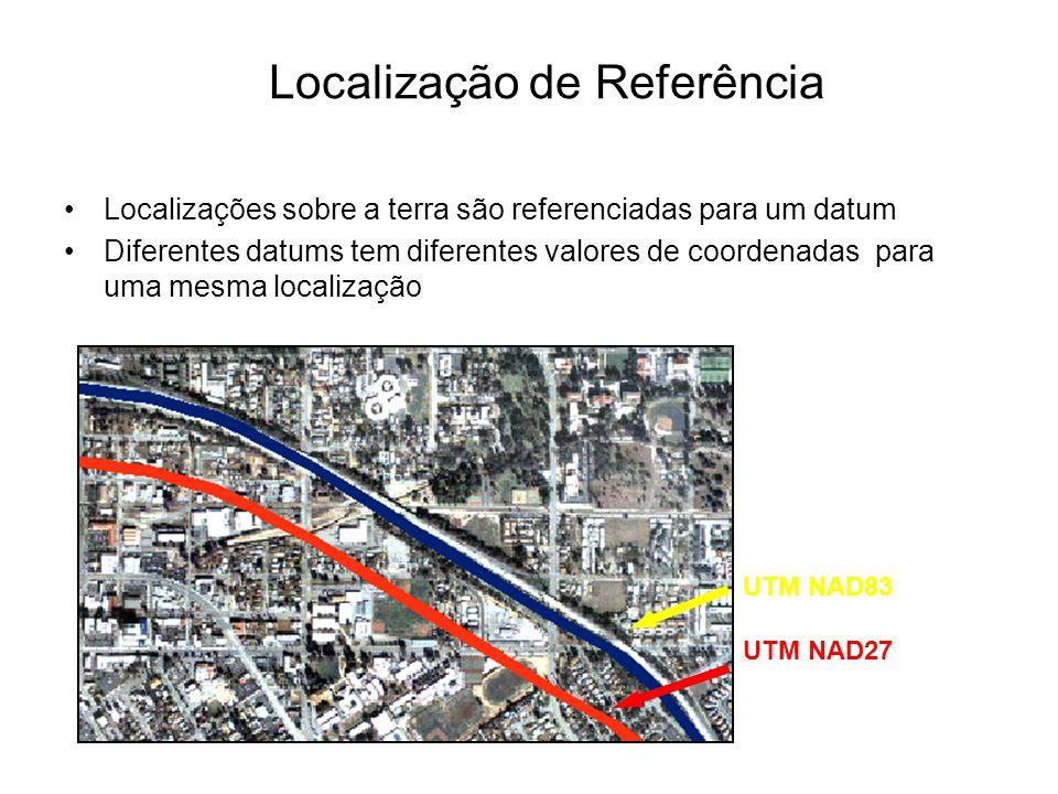Localização de Referência