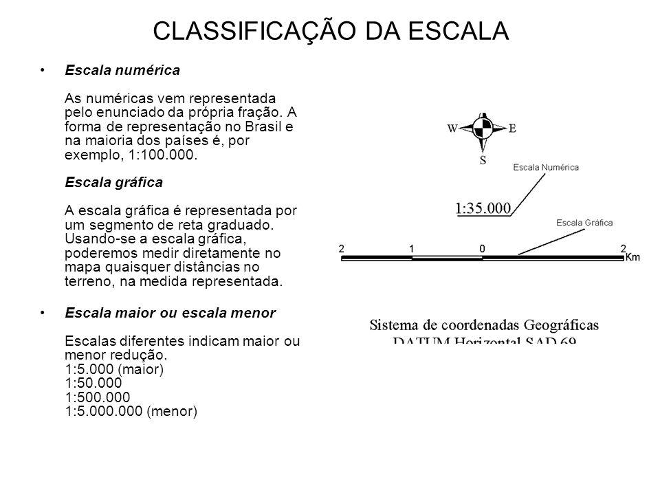 CLASSIFICAÇÃO DA ESCALA