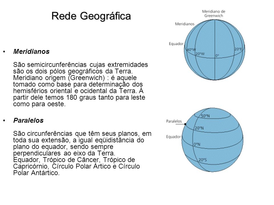 Rede Geográfica