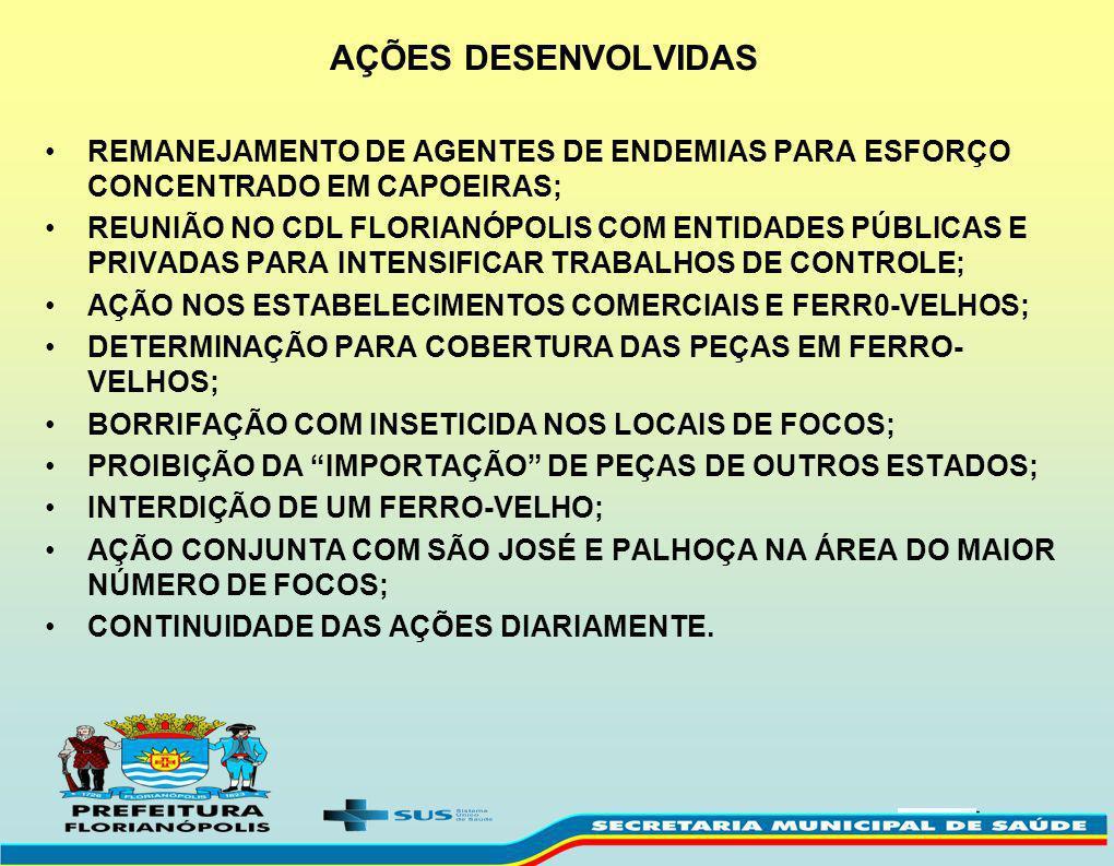 AÇÕES DESENVOLVIDAS REMANEJAMENTO DE AGENTES DE ENDEMIAS PARA ESFORÇO CONCENTRADO EM CAPOEIRAS;
