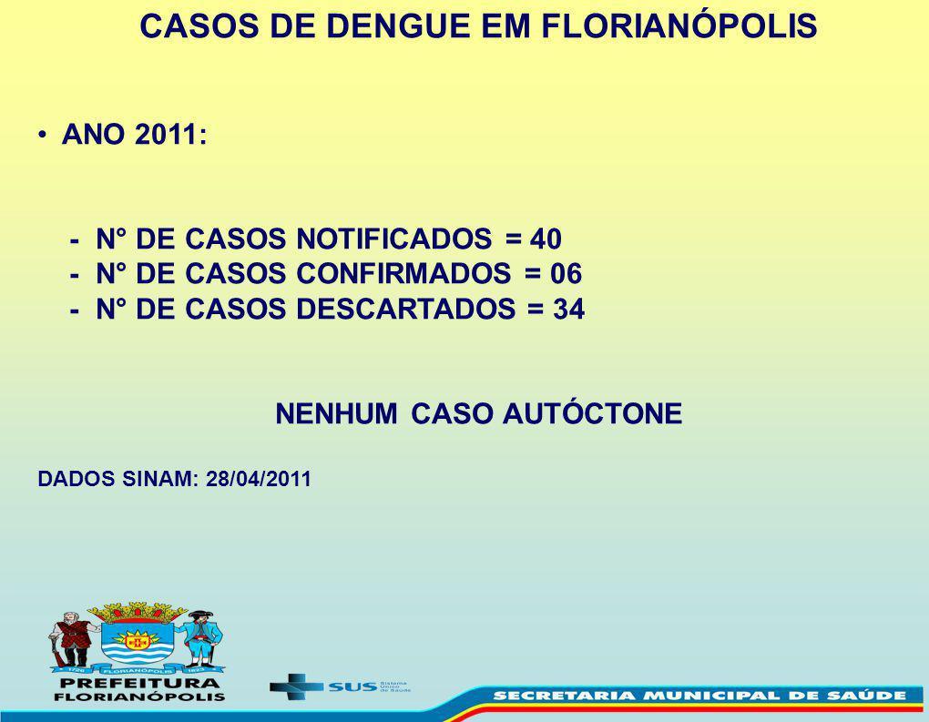 CASOS DE DENGUE EM FLORIANÓPOLIS