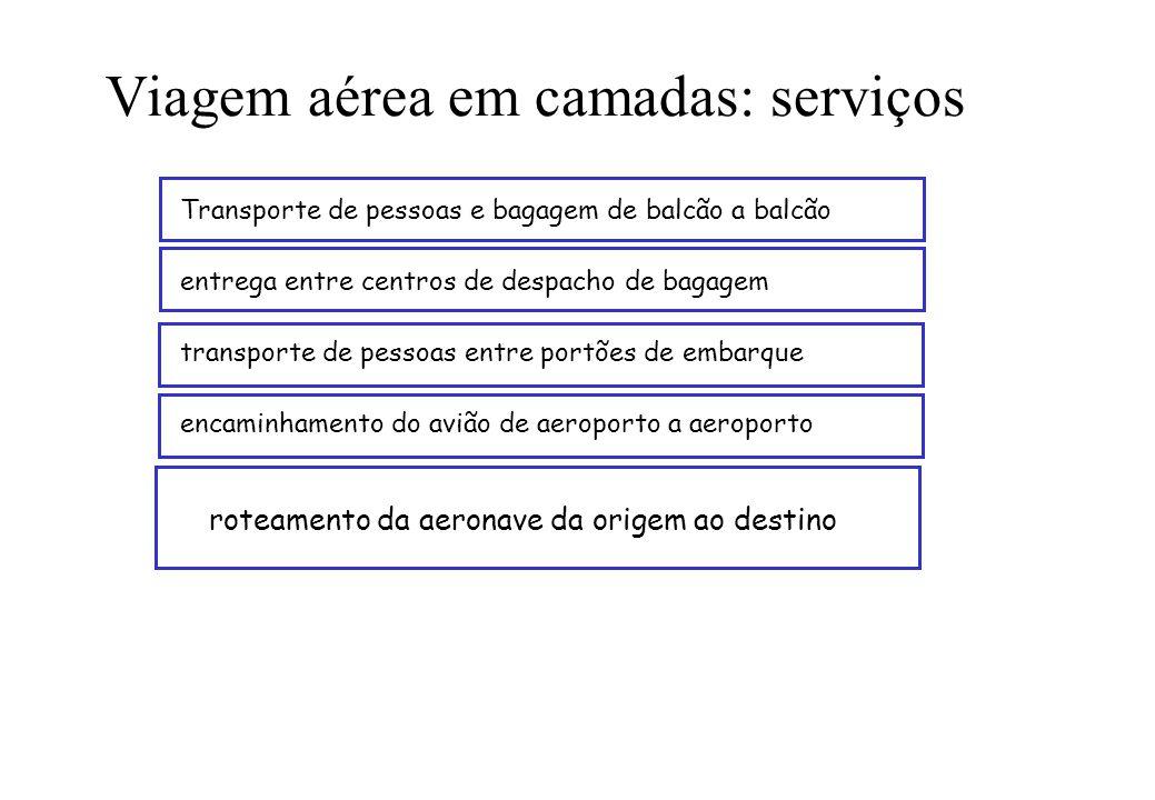 Viagem aérea em camadas: serviços