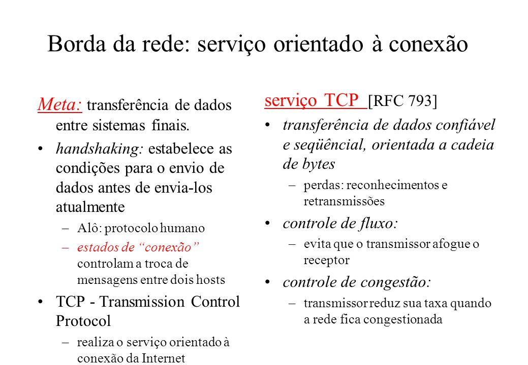 Borda da rede: serviço orientado à conexão