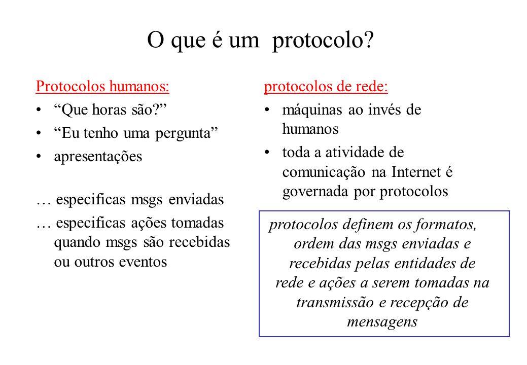 O que é um protocolo Protocolos humanos: Que horas são