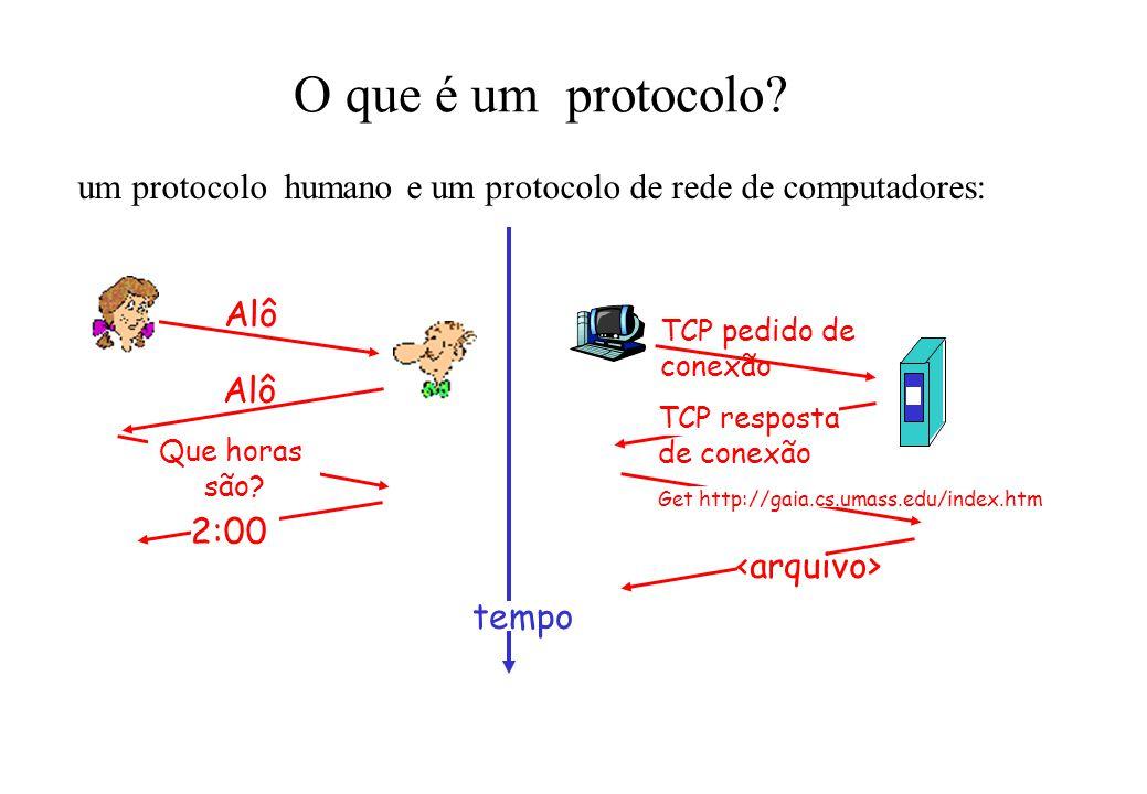 O que é um protocolo um protocolo humano e um protocolo de rede de computadores: Alô. TCP pedido de.