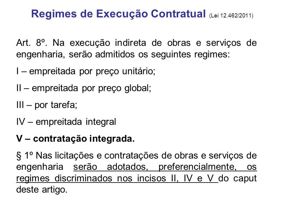 Regimes de Execução Contratual (Lei 12.462/2011)