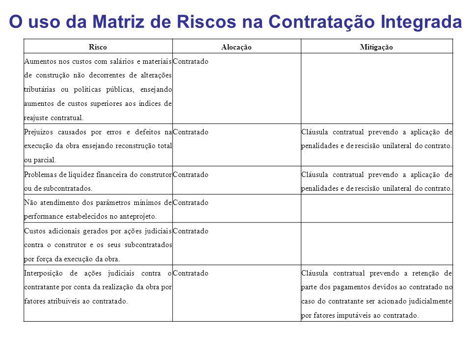 O uso da Matriz de Riscos na Contratação Integrada