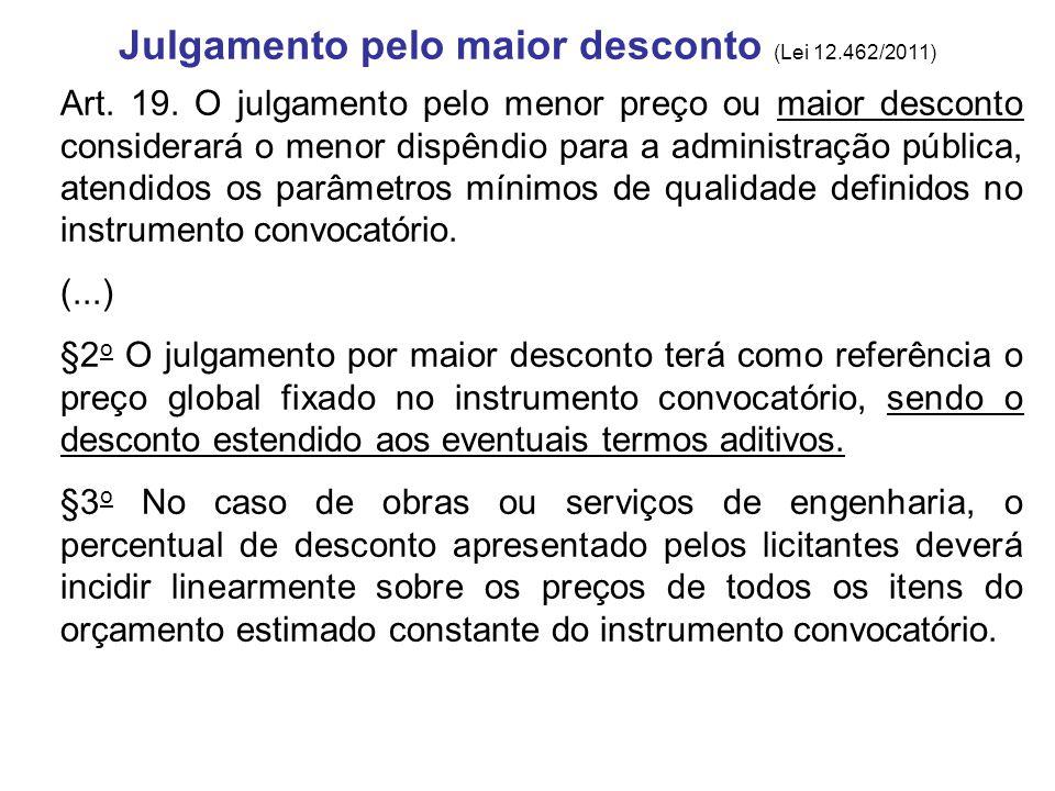 Julgamento pelo maior desconto (Lei 12.462/2011)