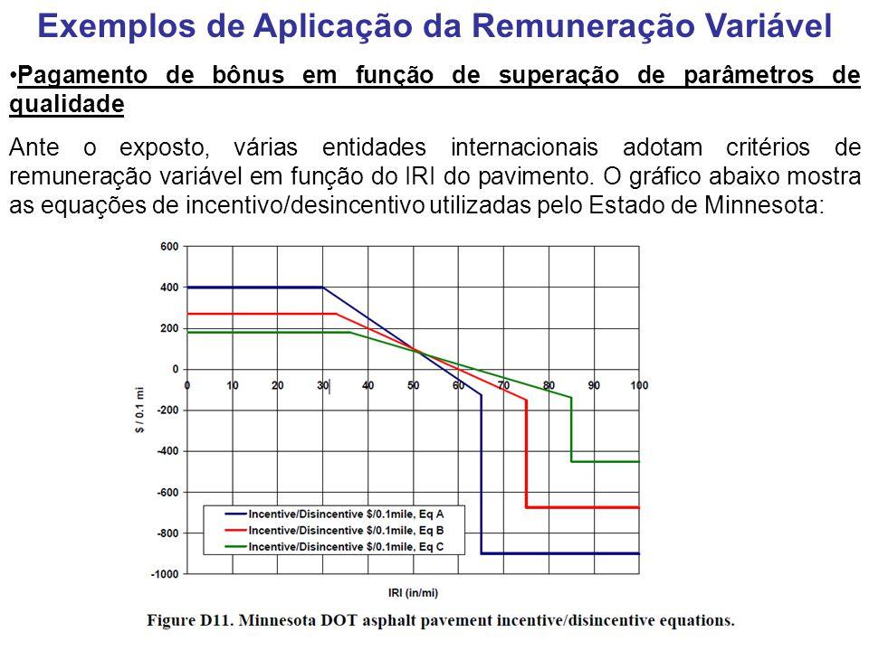 Exemplos de Aplicação da Remuneração Variável