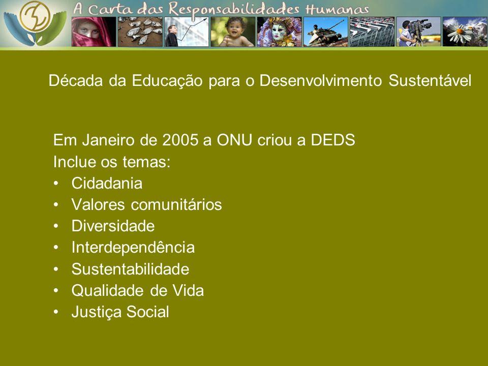 Década da Educação para o Desenvolvimento Sustentável