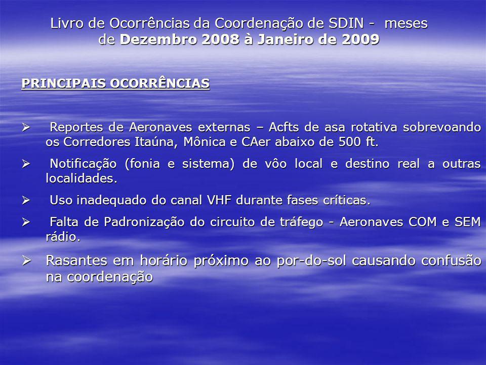 Livro de Ocorrências da Coordenação de SDIN - meses de Dezembro 2008 à Janeiro de 2009