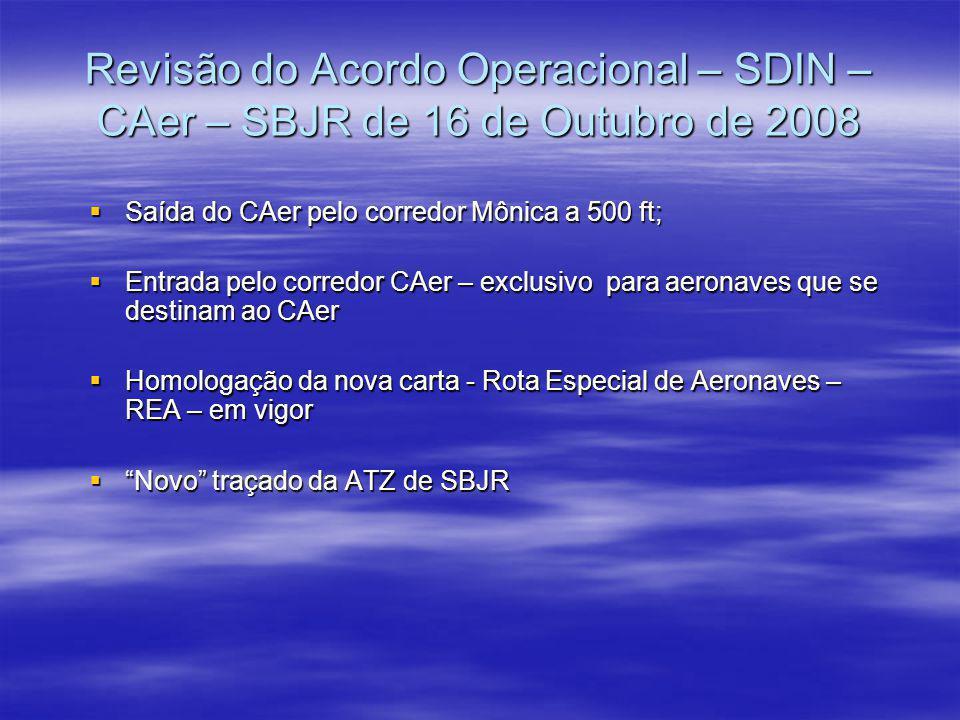 Revisão do Acordo Operacional – SDIN – CAer – SBJR de 16 de Outubro de 2008