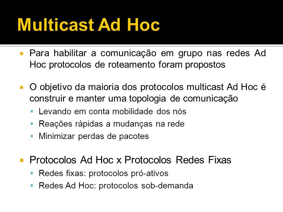 Multicast Ad Hoc Protocolos Ad Hoc x Protocolos Redes Fixas
