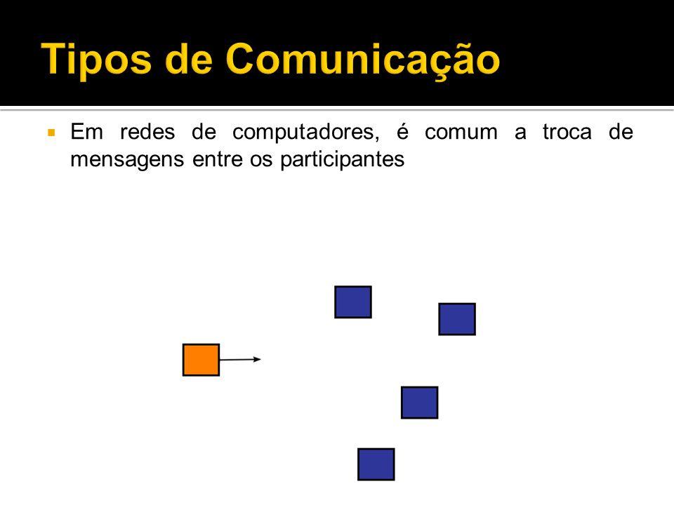 Tipos de Comunicação Em redes de computadores, é comum a troca de mensagens entre os participantes