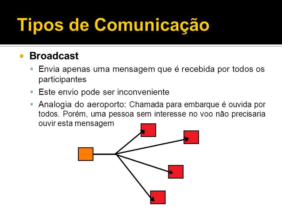 Tipos de Comunicação Broadcast