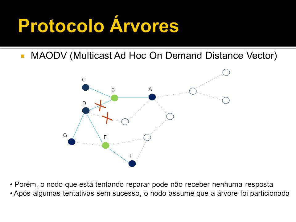 Protocolo Árvores MAODV (Multicast Ad Hoc On Demand Distance Vector)