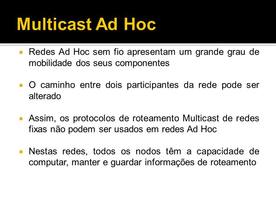 Multicast Ad Hoc Redes Ad Hoc sem fio apresentam um grande grau de mobilidade dos seus componentes.