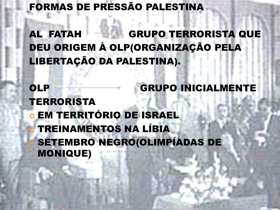 FORMAS DE PRESSÃO PALESTINA