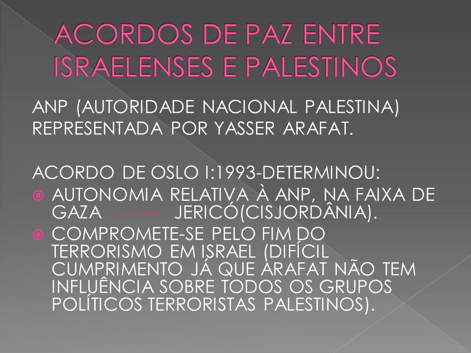 ACORDOS DE PAZ ENTRE ISRAELENSES E PALESTINOS