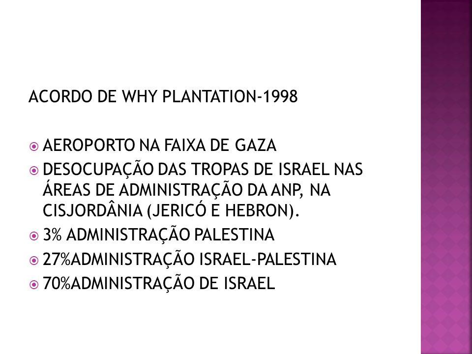 ACORDO DE WHY PLANTATION-1998