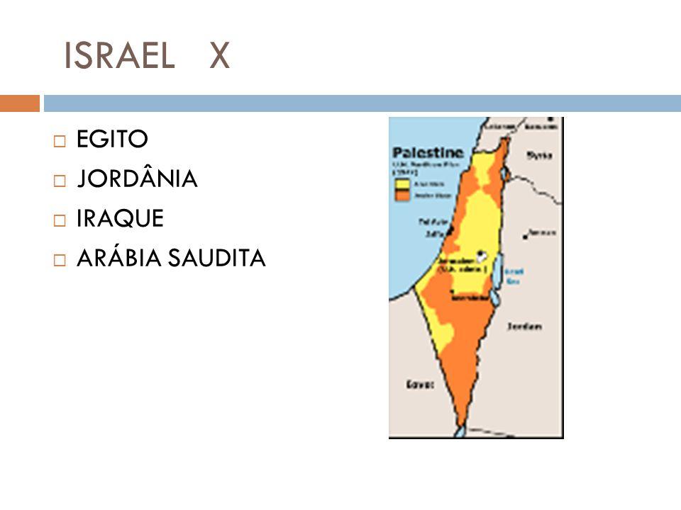 ISRAEL X EGITO JORDÂNIA IRAQUE ARÁBIA SAUDITA