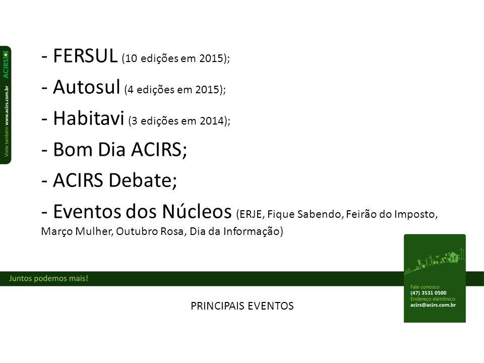 Habitavi (3 edições em 2014); Bom Dia ACIRS; ACIRS Debate;
