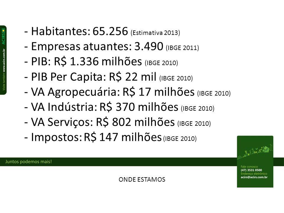 - Habitantes: 65.256 (Estimativa 2013)