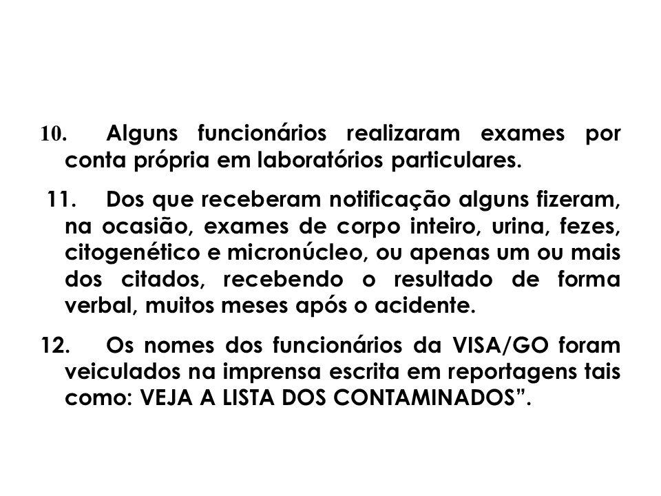 10. Alguns funcionários realizaram exames por conta própria em laboratórios particulares.