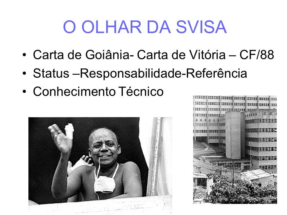 O OLHAR DA SVISA Carta de Goiânia- Carta de Vitória – CF/88
