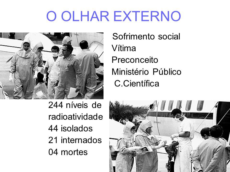 O OLHAR EXTERNO Vítima Preconceito Ministério Público C.Científica