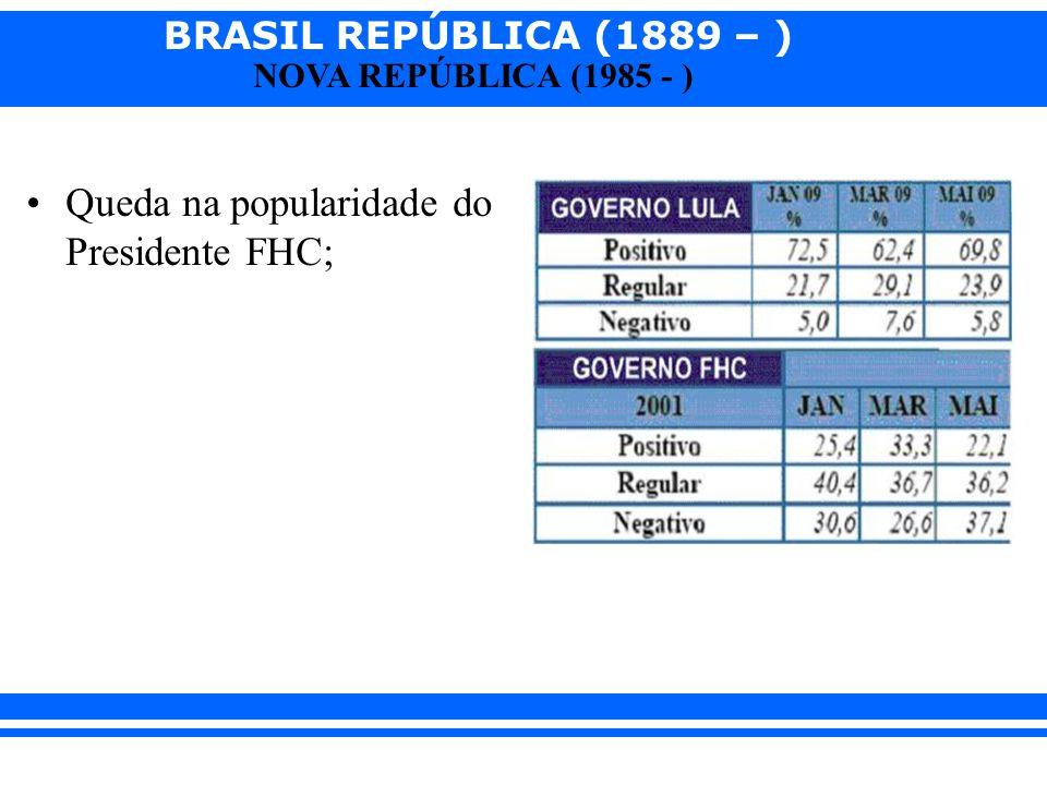 Queda na popularidade do Presidente FHC;