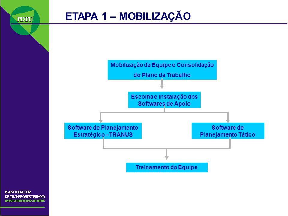 ETAPA 1 – MOBILIZAÇÃO Mobilização da Equipe e Consolidação