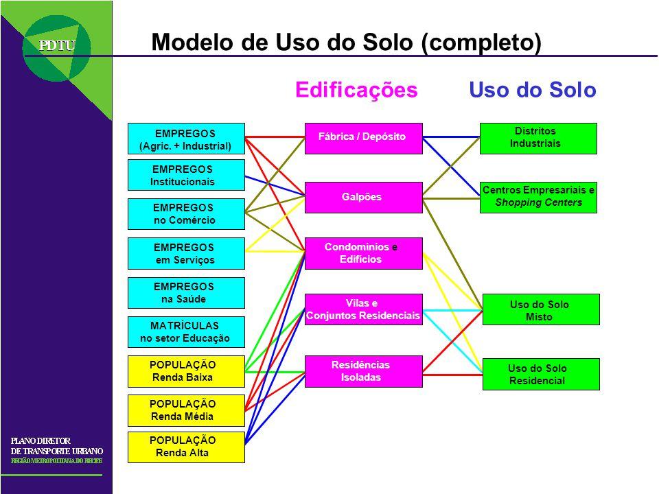 Modelo de Uso do Solo (completo)