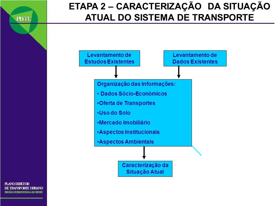 ETAPA 2 – CARACTERIZAÇÃO DA SITUAÇÃO ATUAL DO SISTEMA DE TRANSPORTE