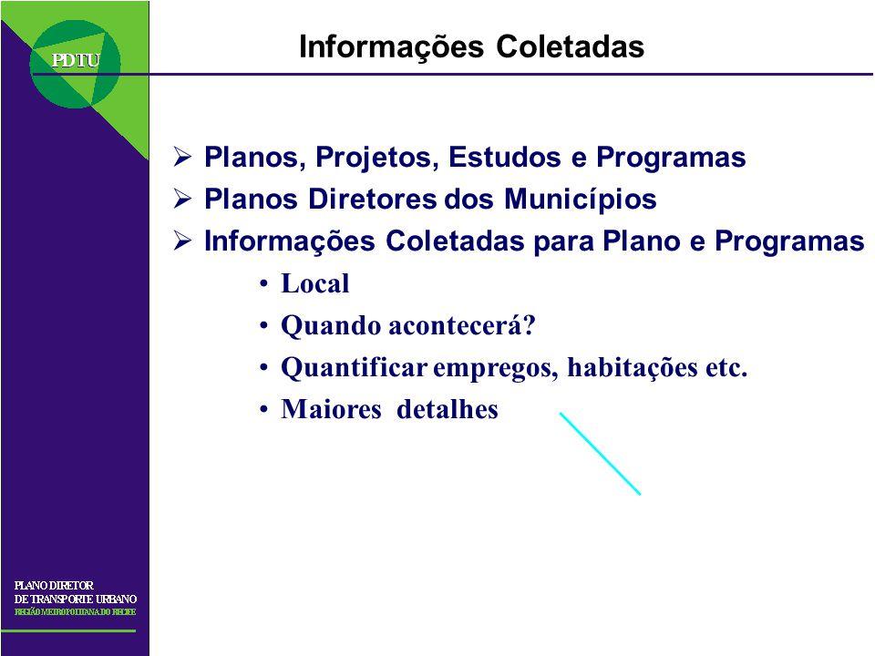 Informações Coletadas