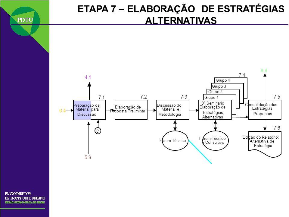 ETAPA 7 – ELABORAÇÃO DE ESTRATÉGIAS ALTERNATIVAS
